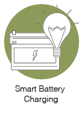 Smart Battery Charging